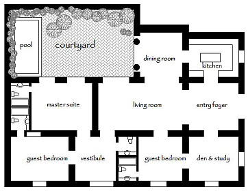 Home Ideas » Mexican Style Home Plans